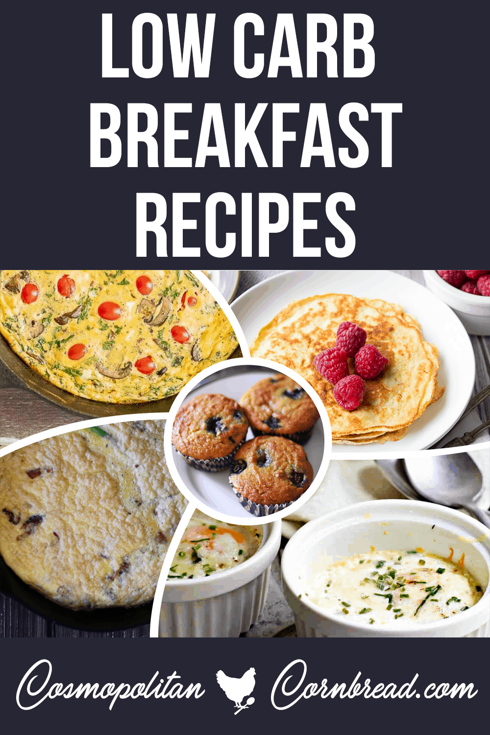 Low Carb Breakfast Options for starting your day off right! #keto #paleo #lowcarb